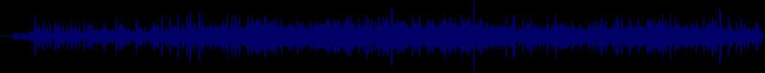 waveform of track #71872