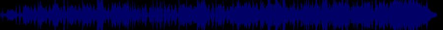 waveform of track #71880