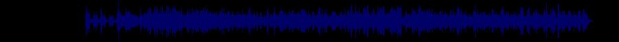 waveform of track #71882