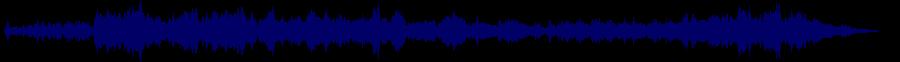 waveform of track #71908