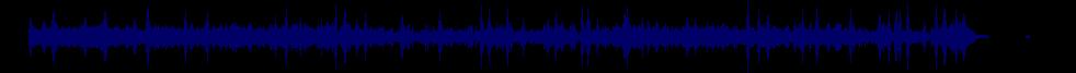 waveform of track #71910