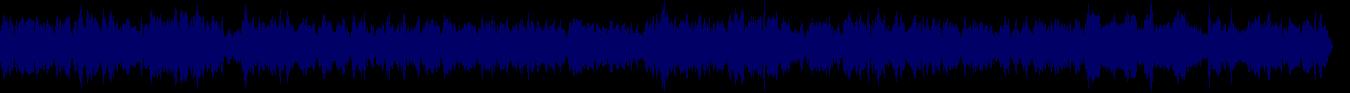waveform of track #71918