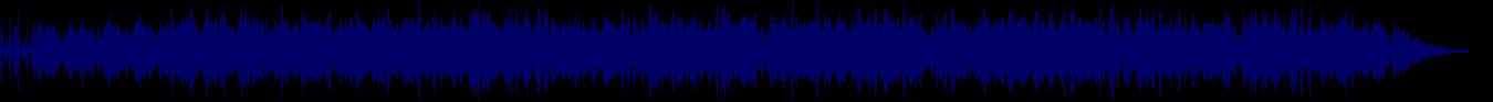 waveform of track #71921