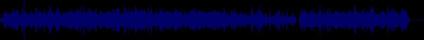 waveform of track #7220