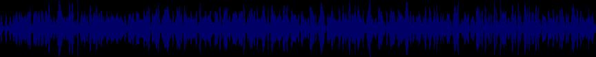 waveform of track #7238