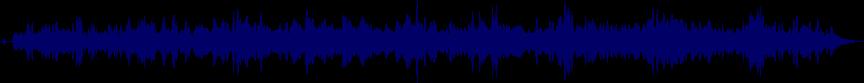 waveform of track #7244