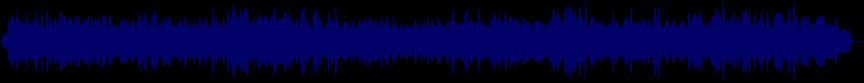 waveform of track #7249
