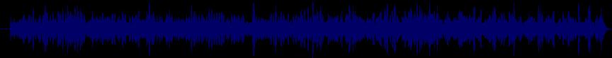 waveform of track #7252