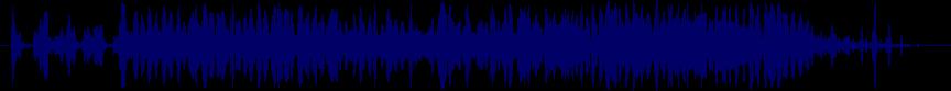 waveform of track #7255