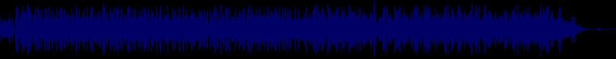 waveform of track #7257