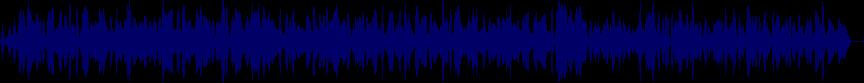 waveform of track #7267