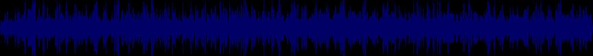 waveform of track #7269