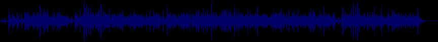 waveform of track #7272