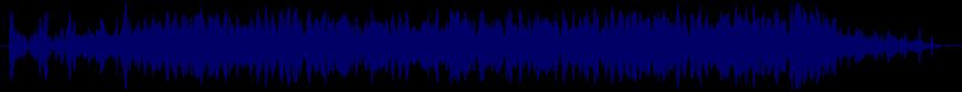 waveform of track #7273