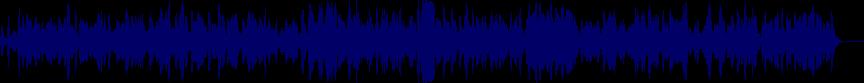 waveform of track #7280