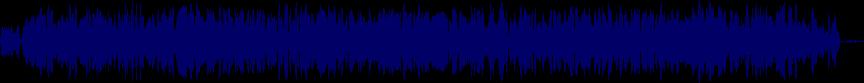 waveform of track #7281