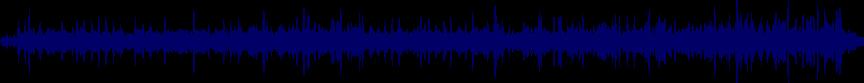waveform of track #7299