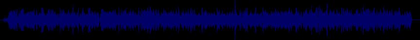 waveform of track #72030