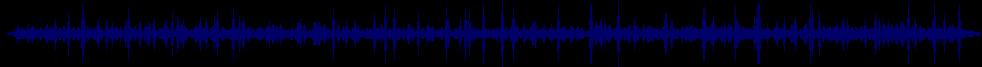 waveform of track #72072