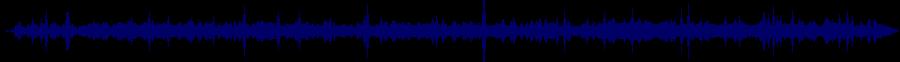 waveform of track #72131