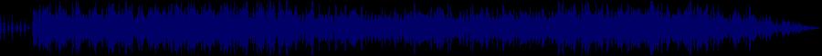waveform of track #72147