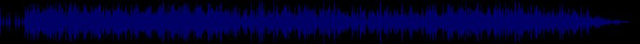 waveform of track #72158