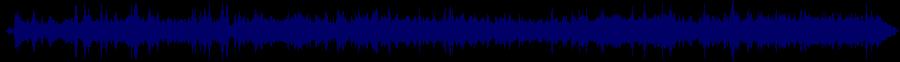 waveform of track #72187