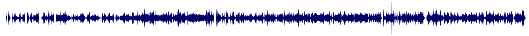 waveform of track #72216