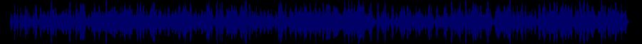 waveform of track #72218