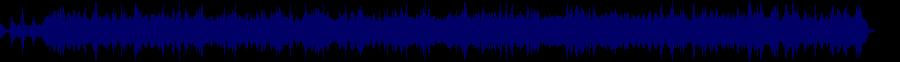 waveform of track #72231