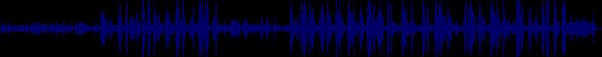 waveform of track #72232