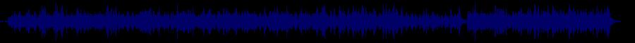 waveform of track #72261
