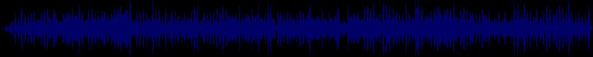 waveform of track #72266