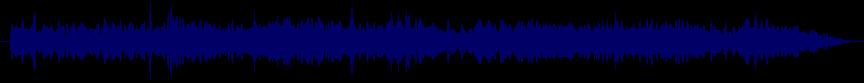 waveform of track #72283