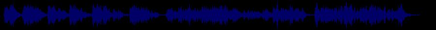 waveform of track #72289