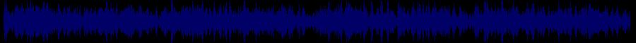 waveform of track #72309