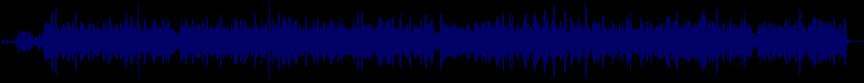 waveform of track #72323