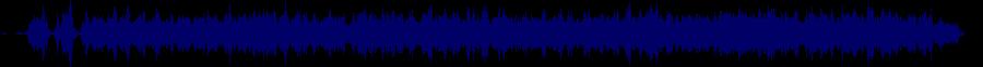 waveform of track #72374