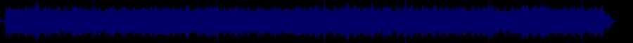 waveform of track #72383