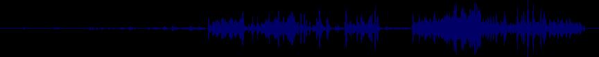 waveform of track #72533