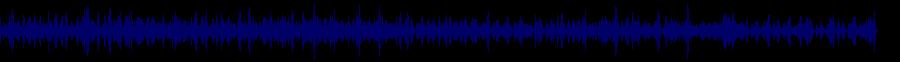 waveform of track #72650