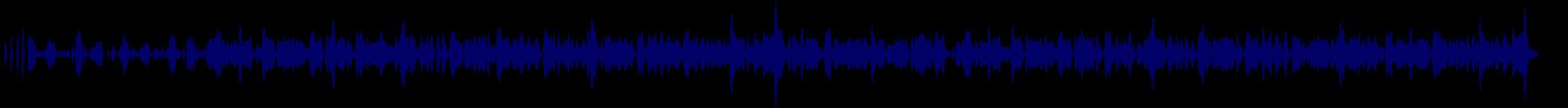waveform of track #72683