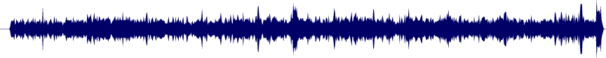 waveform of track #72783