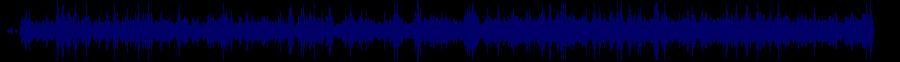 waveform of track #72796