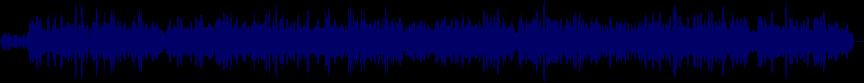 waveform of track #72810