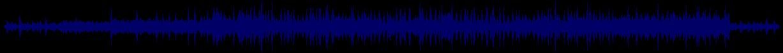 waveform of track #72820