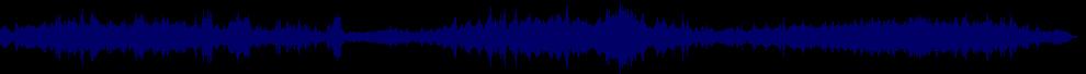 waveform of track #72875
