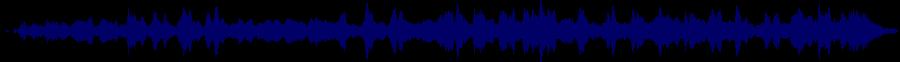 waveform of track #72879