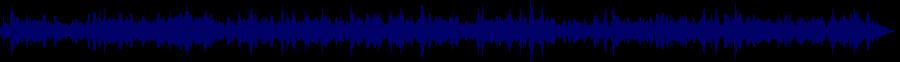 waveform of track #72881