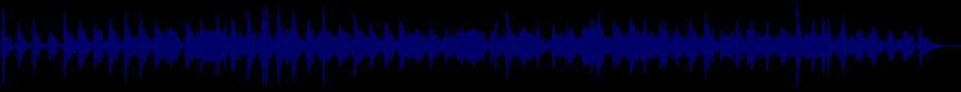 waveform of track #72915